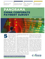 China Corporate Payment Survey: Only a Few Spared
