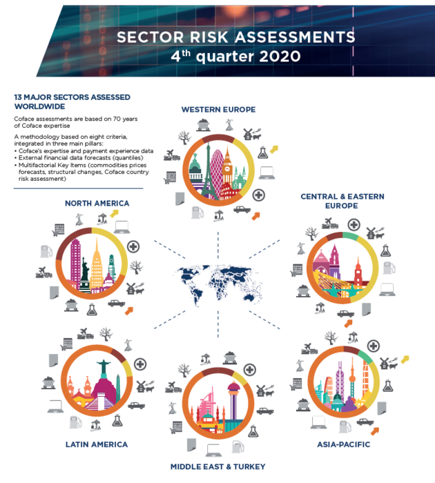 Q4-2020-sectors_risk_assessments