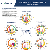 Infographics - Sector risk assessments - January 2019